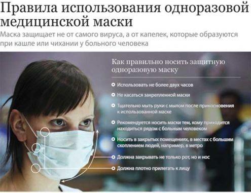 Правила использования одноразовой медицинской маски